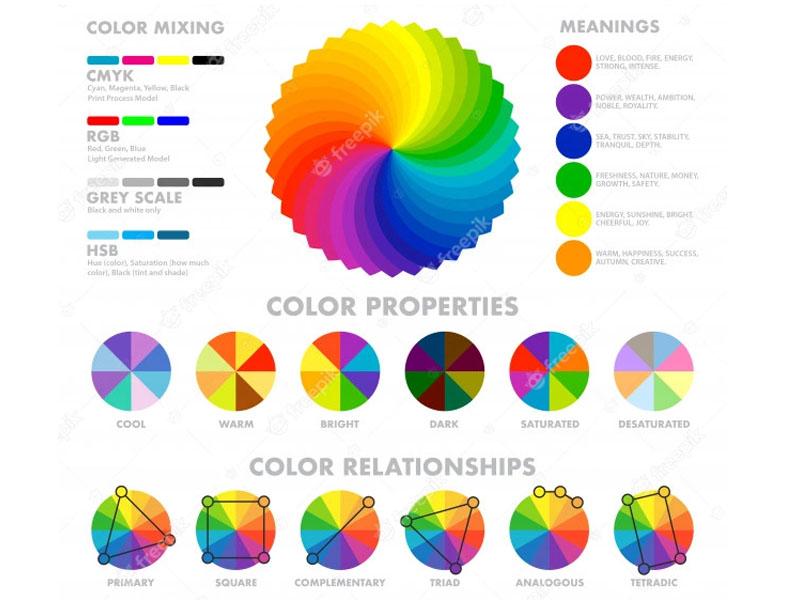 Website Color Relationship