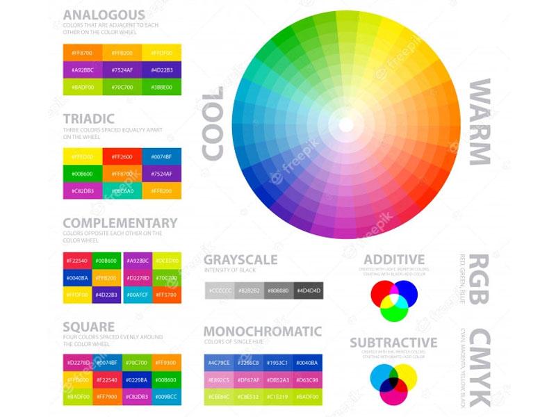 Cool Website Color Chart
