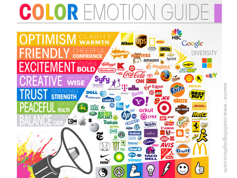 Color Emotion Guide to a Cool Website