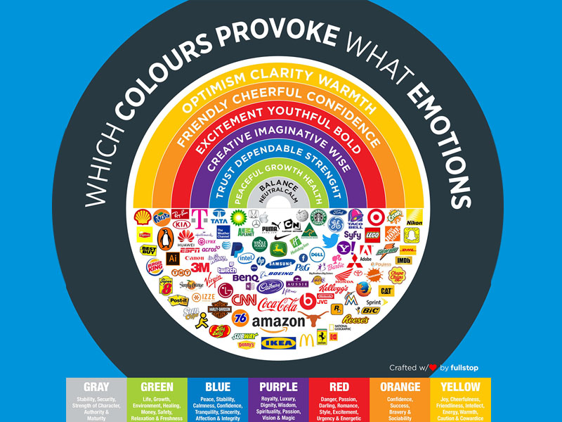 Colors Provoke Emotions